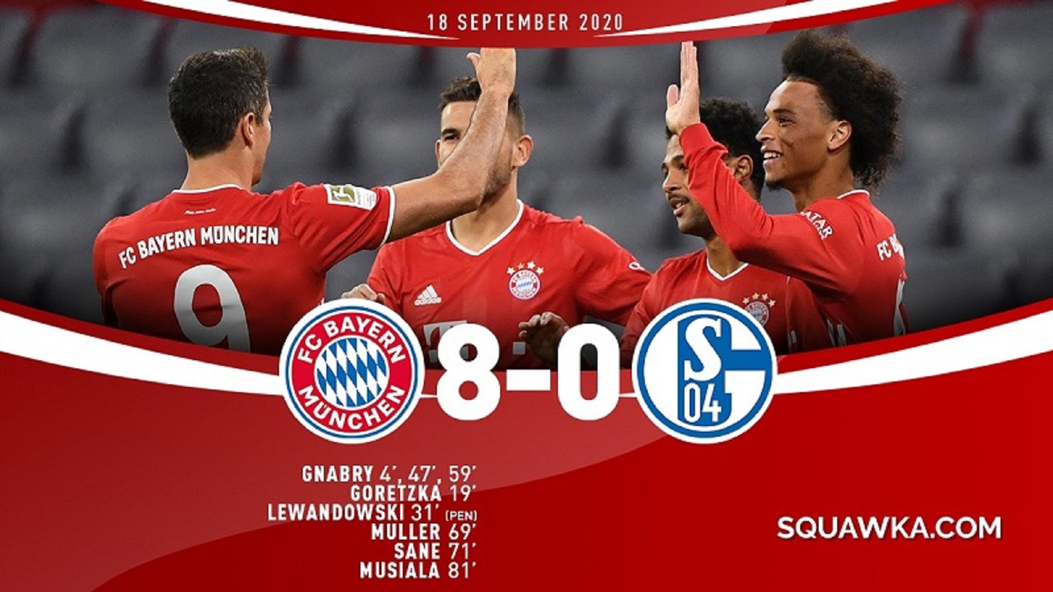 Bayerrn Muniich vs Schallke 8-0 - Extended Highlights & Goals - 2020 HD